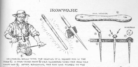 Figure 1: Illustration of 18th-century nail making process.